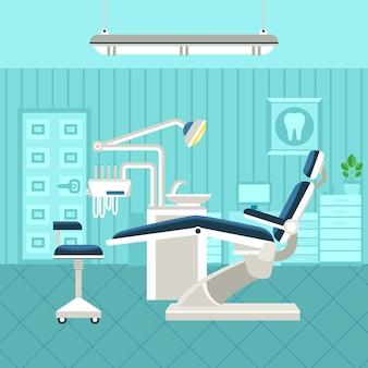 Zahnmedizinisches zimmer poster