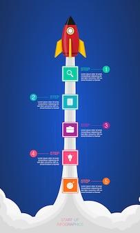Zeitachse infographic, illustration mit vertikalem raumschiffstart, zahltextbox für fünf eigenschaften