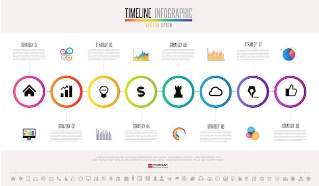 Zeitachse infographics entwurfsvorlage