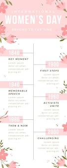 Zeitleiste des minimalistischen frauentags mit blumenmuster