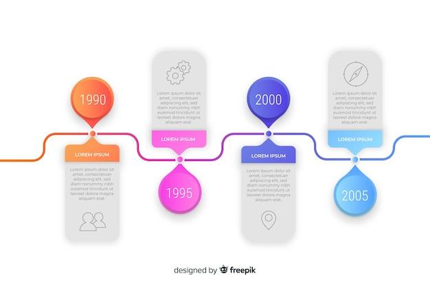 Zeitleiste geschäft infografik