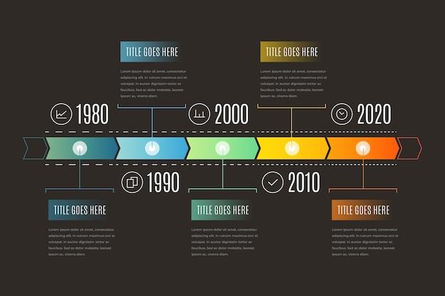 Zeitleiste infografik