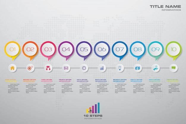 Zeitleiste mit 10 schritten mit sprechblasen-infografiken