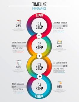 Zeitleisten-infografiken