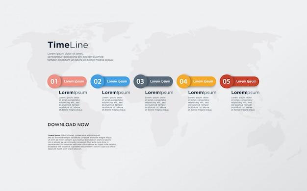 Zeitliniendiagramm mit fünf bunten ortsnamen mit schatten darunter.