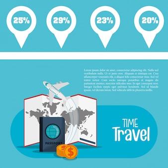 Zeitreise flyer informationen promotion urlaub
