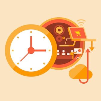 Zeittraining und kompetenzentwicklung