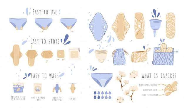 Zero waste frau menstruationsperiode cartoon flat set mit umweltfreundlichen produkten - wiederverwendbare menstruationskissen, tücher, tasse, recycling-beutel aus baumwolltextil mit gebrauchsanweisung, lagerung und waschen.
