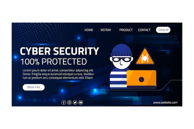 Zielseite für cybersicherheit