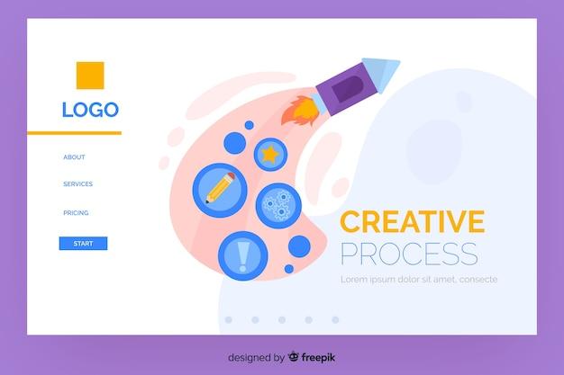 Zielseitenvorlage für den kreativen prozess