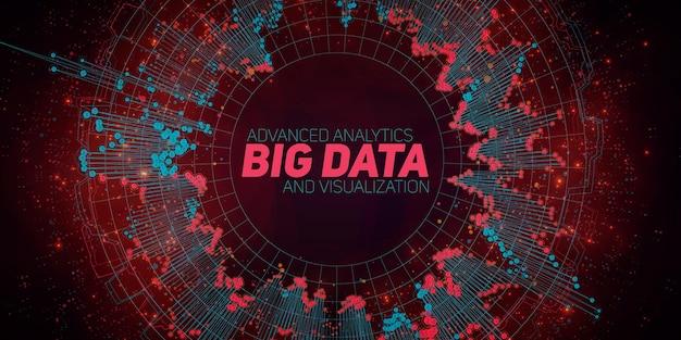 Zirkuläre big-data-visualisierungfuturistische infografikinformationsästhetisches design
