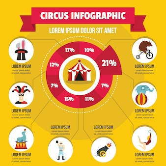 Zirkus infografik banner konzept. flache illustration des infographic vektorplakatkonzeptes des zirkusses für netz
