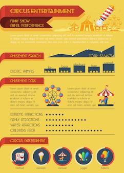 Zirkus-infografiken-set