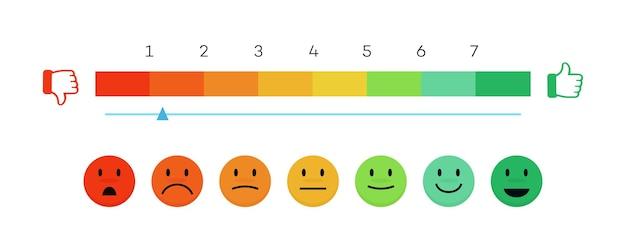 Zufriedenheitsbewertungsniveau konzept feedback skala emoji vektor überprüfung und bewertung des dienstes oder