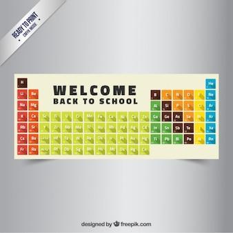 Zurück in die schule banner mit periodensystem