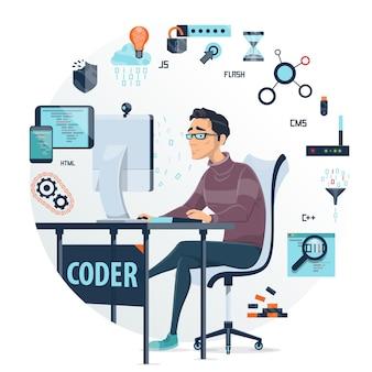 Zusammensetzung der codierungsrunde