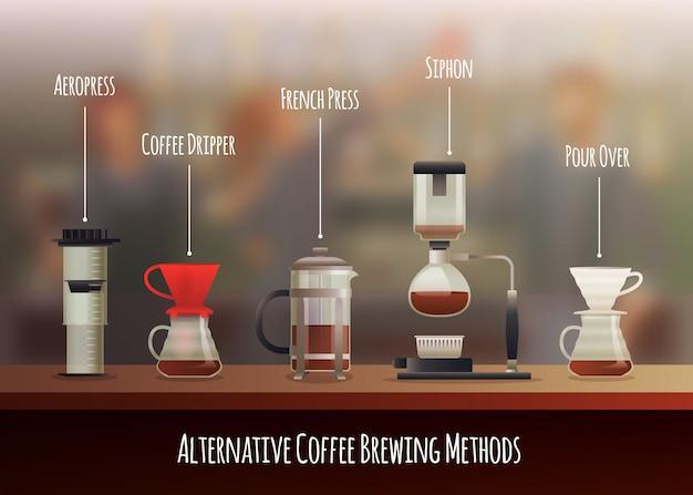 Zusammensetzung der kaffeeausrüstung