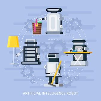 Zusammensetzung der künstlichen intelligenz