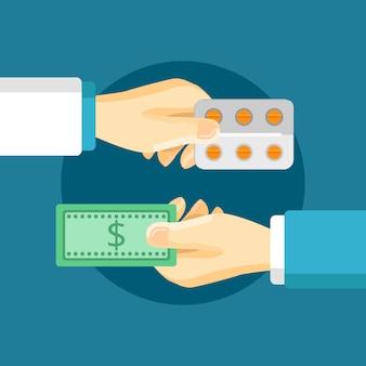 Zusammensetzung zum kauf von medikamenten