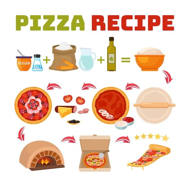 Zutaten, zusatzstoffe für die herstellung von pizzarezept