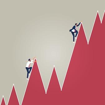 Zwei geschäftsleute, die das balkendiagramm des erfolgskonzepts für wettbewerbsfähige investitionswachstumsziele klettern