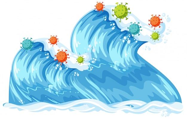 Zwei ozeanwellen mit coronavirus-symbol