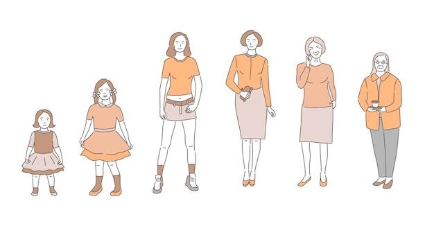 Zyklus des weiblichen lebensvektor-cartoon-gliederungsillustrations-weiblichen charakters