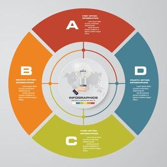 Zyklusdiagramm der zusammenfassung 4 schritte.