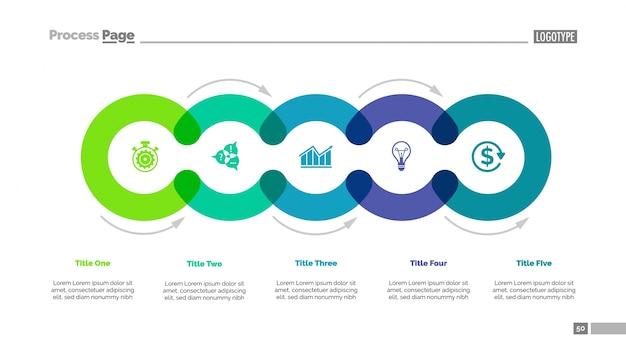 Zyklusdiagramm mit fünf elementen