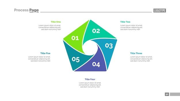Zyklusdiagramm mit schablone mit fünf elementen