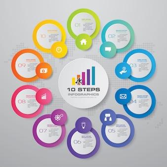 10 elementos de infográficos de gráfico de ciclo de passos.