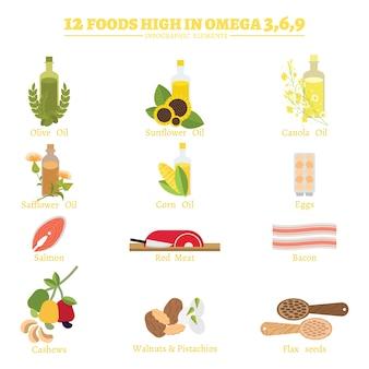12 alimentos ricos em ômega.