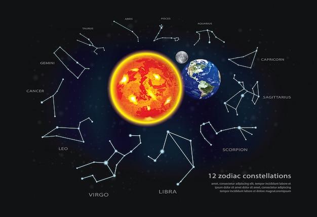 12 constelações do zodíaco ilustração vetorial