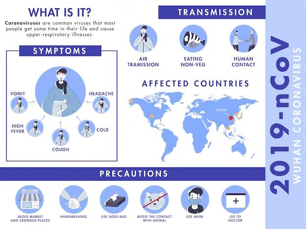 2019 n-cov wuhan coronavirus espalhar países afetados mostrando no mapa do mundo, sintomas, transmissão e informações de precauções.