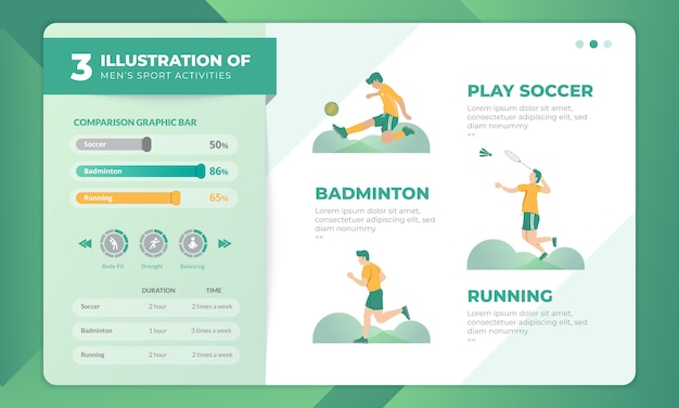 3 ilustração das atividades esportivas masculinas com infográfico no modelo de página de destino
