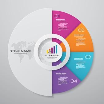 4 elementos de infográficos de gráfico de ciclo de passos.