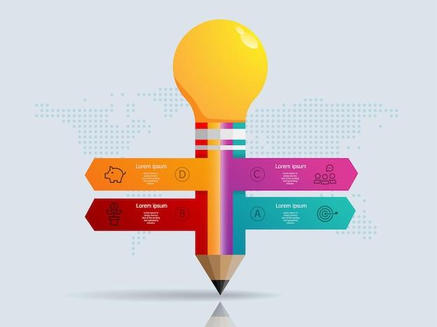 4 etapas de infográficos de lápis abstratos