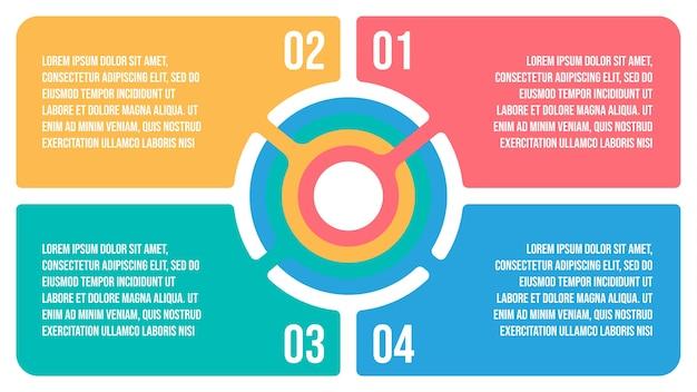 4 opções com área de bolha de texto apontam para circular no centro