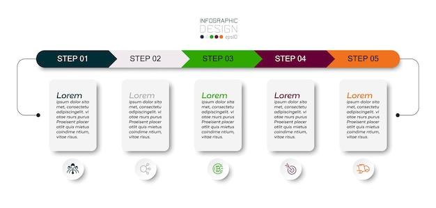5 etapas do infográfico de forma retangular.
