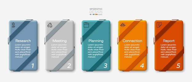 5 etapas para design de infográfico de negócios.