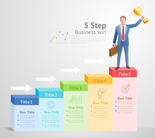 5 etapas para o conceito de vitória de negócios