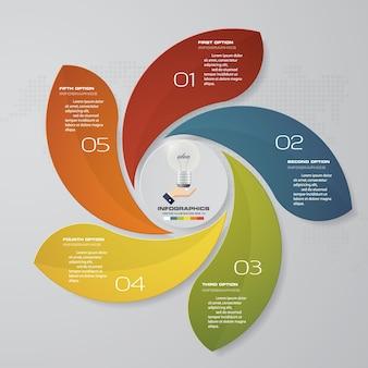 5 etapas processam o elemento de infográficos para apresentação.