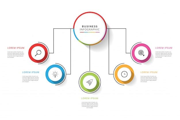 5 opções e etapas design de modelo de infográficos