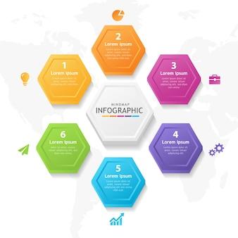 6 etapas HexagonMindmap infográfico.