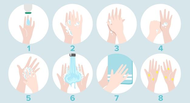 8 passos para lavar bem as mãos. conceito de ilustração moderna.