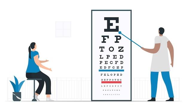 A acuidade visual está testando para verificar e medir a clareza da visão