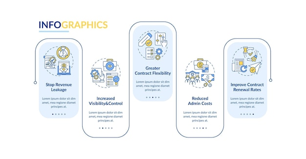 A automação do gerenciamento de contratos beneficia o modelo de infográfico. elementos de design de apresentação de visibilidade. visualização de dados 5 etapas. gráfico de linha do tempo do processo. layout de fluxo de trabalho com linear