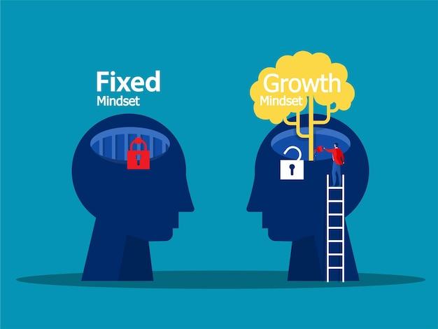 A cabeça humana pensa e escala a mentalidade de crescimento de melhoria de nível seguinte diferente mentalidade fixa
