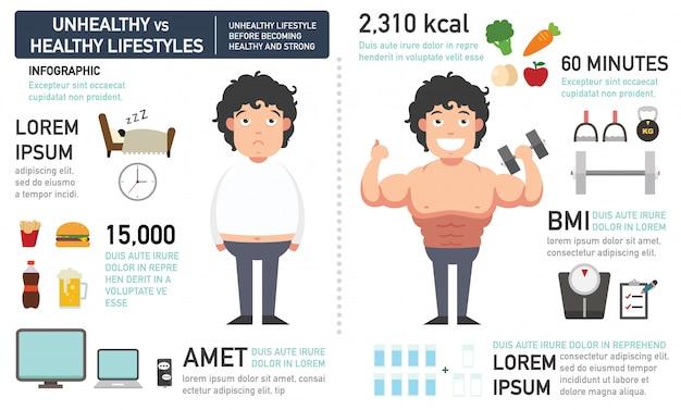 A comparação do homem que tinha estilo de vida pouco saudável antes de se tornar saudável e forte