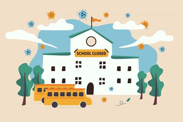 A escola foi fechada devido à política de distanciamento social ou de distanciamento físico para impedir e proteger contra o surto de disseminação de coronavírus covid-19, escola com o sinal escola fechada e patógenos de vírus ao redor.